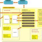 ASP.NET MVCを使用するメリット、デメリットは?